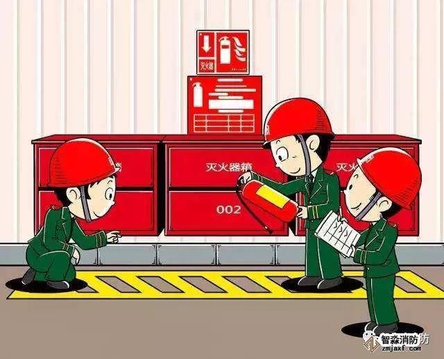 「科普」如何检测消防设施?