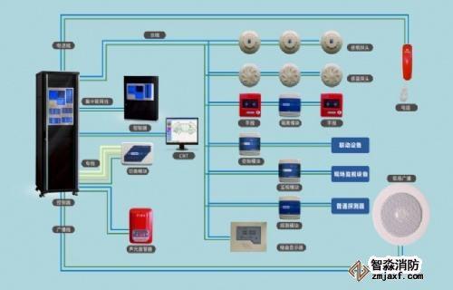 消防器材系统