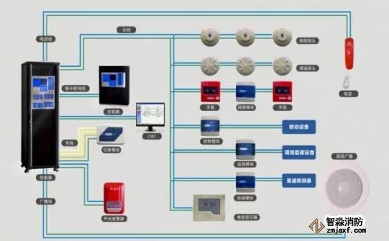 消防器材系统供电